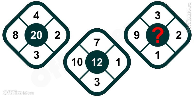 сложная математическая задачка - назови число